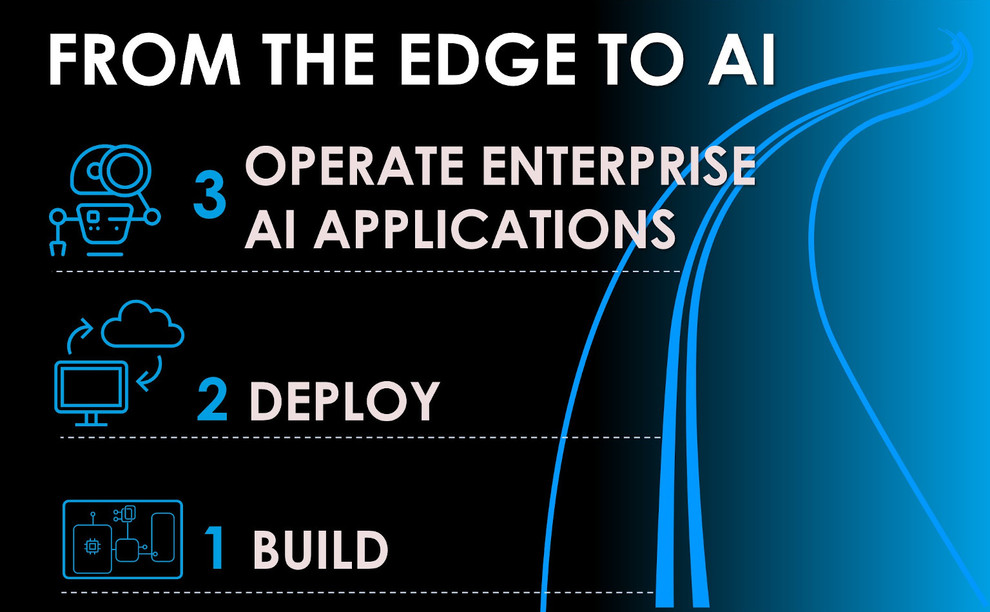 SECO Suite: from the Edge to AI