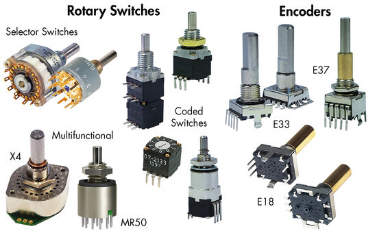 Rotary Switches and Encoders