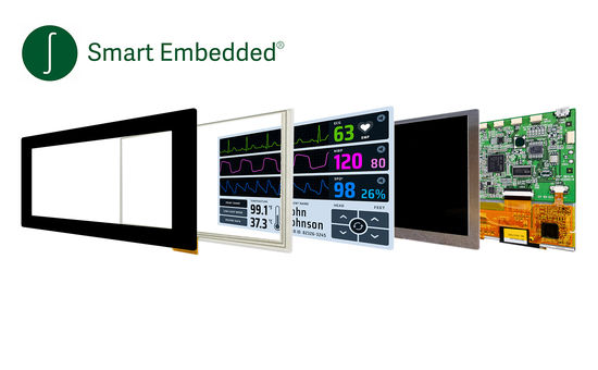 Full Integrated STM32 HMI-Display-Touch solutions