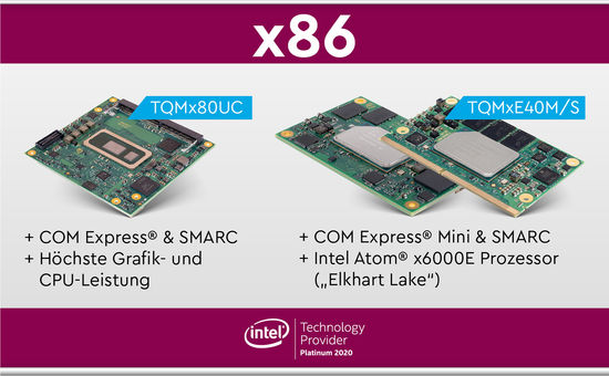 COM Express<sup>®</sup> and SMARC x86 Modules