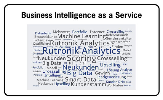 RUTRONIK Analytics - BI & Analytics as a Service